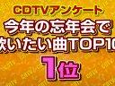 ゴールデンボンバー「女々しくて」振り付け講座(CDTV - 2012.11.24)