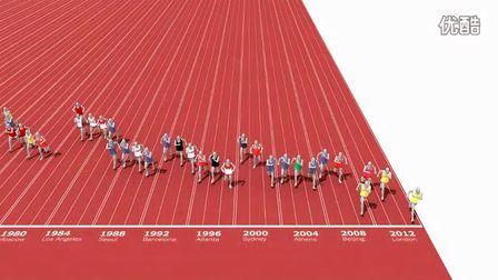 博尔特与历届奥运会短跑冠军可视化图形比较