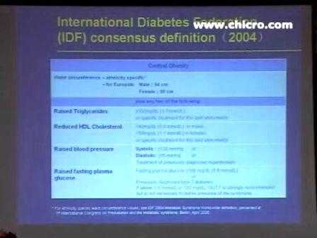 糖尿病讲座--解放军306医院,四年前的内容,仅供参考