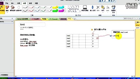 传智播客PHP培训 韩忠康 PHP视频教程 Mysql 第21讲 limit