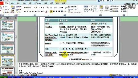 传智播客PHP培训 韩忠康 PHP视频教程 Mysql 第12讲 选择类型