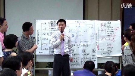 陈潺潺老师项目管理授课精选之WBS案例点评