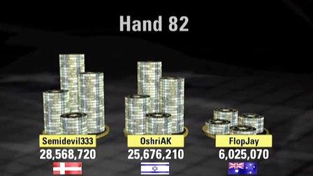 中国扑克人:扑克之星周日百万赛 Sunday Million 2014-06-29