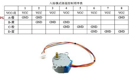 云龙电子51单片机视频教程015-步进电机驱动原理及应用