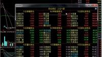 炒股軟件 股票怎么開戶 買賣股票