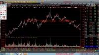 視頻 股票中支撐位壓力位是什么意思?上