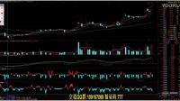 股票行情分析 股票入门术语 股票技术分析 股票