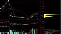 股票如何看分时图视频 新手必看-股票短线操作