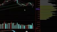春节福利个股涨停机会:股票短线高手 分时图绝