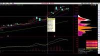 股票短线买入技巧解析  股票如何看分时图讲解