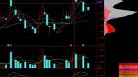 股市 boll指标详解:如何抄底(布林线) (7)