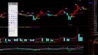 如何通过K线组合发出的信号判断股票涨跌?[