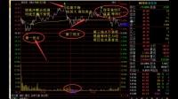 股票大師-股票技術分析中國股市不為人知的殘酷真相8L4XX