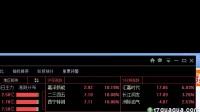 經傳軟件葉文龍回檔上漲與反彈模型2017.7.27