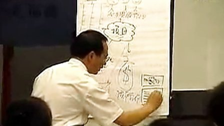 周小橋老師--項目管理